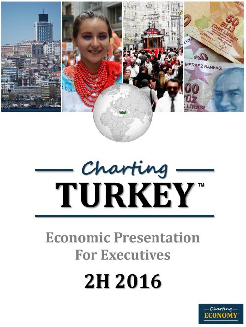 Charting Turkey's Economy