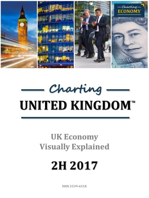Charting UK Economy