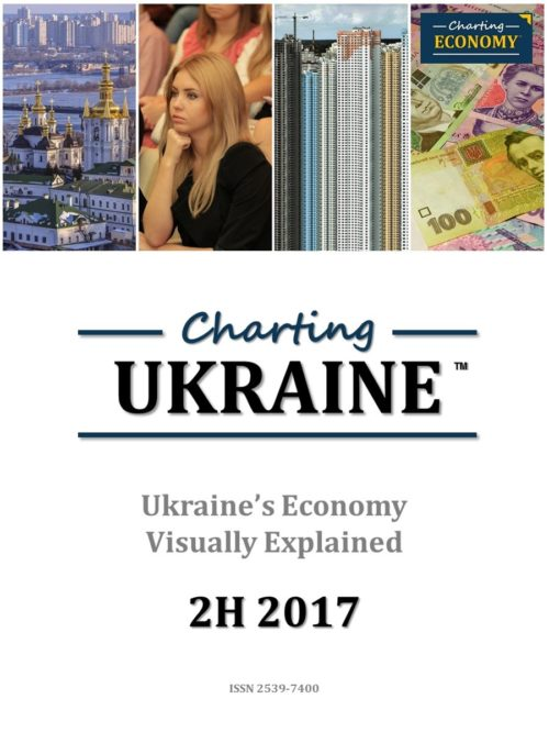 Charting Ukraine's Economy