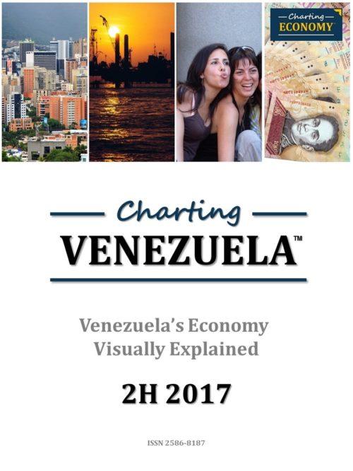 Charting Venezuela's Economy