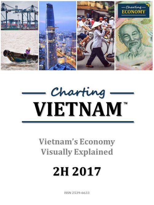 Charting Vietnam's Economy